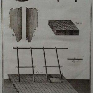 Gravure, Hongroyeur, Suitte de la planche précédente et travail de grenier, anoniem